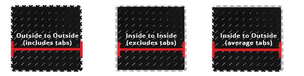 Anti-Fatigue interlocking Tiles Black Colours