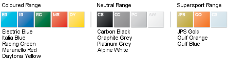 Garage floor tiles colour range.